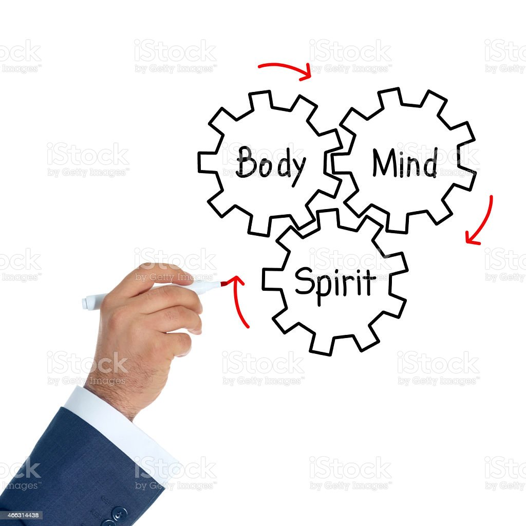 Spirit, body and mind, drawing gears stock photo