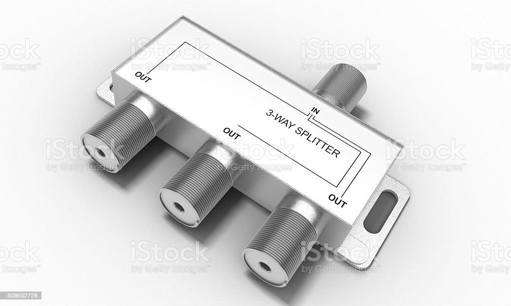 splitter stock photo