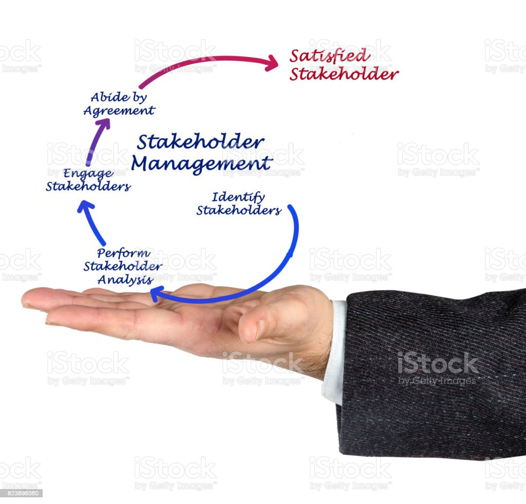 Stakeholder Management stock photo