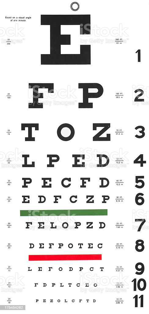 Standard adult eye chart stock photo