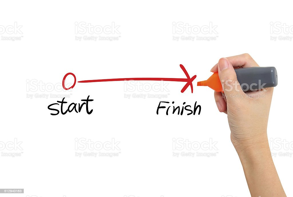 Start to Finish stock photo