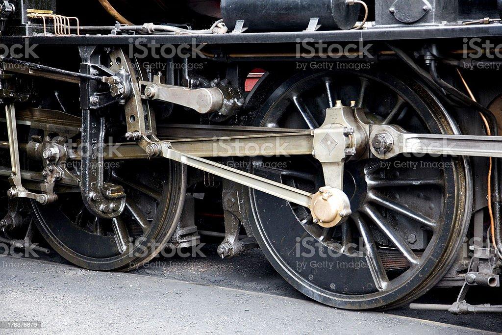 Stationary Locomotive Wheels On A Railroad Line stock photo