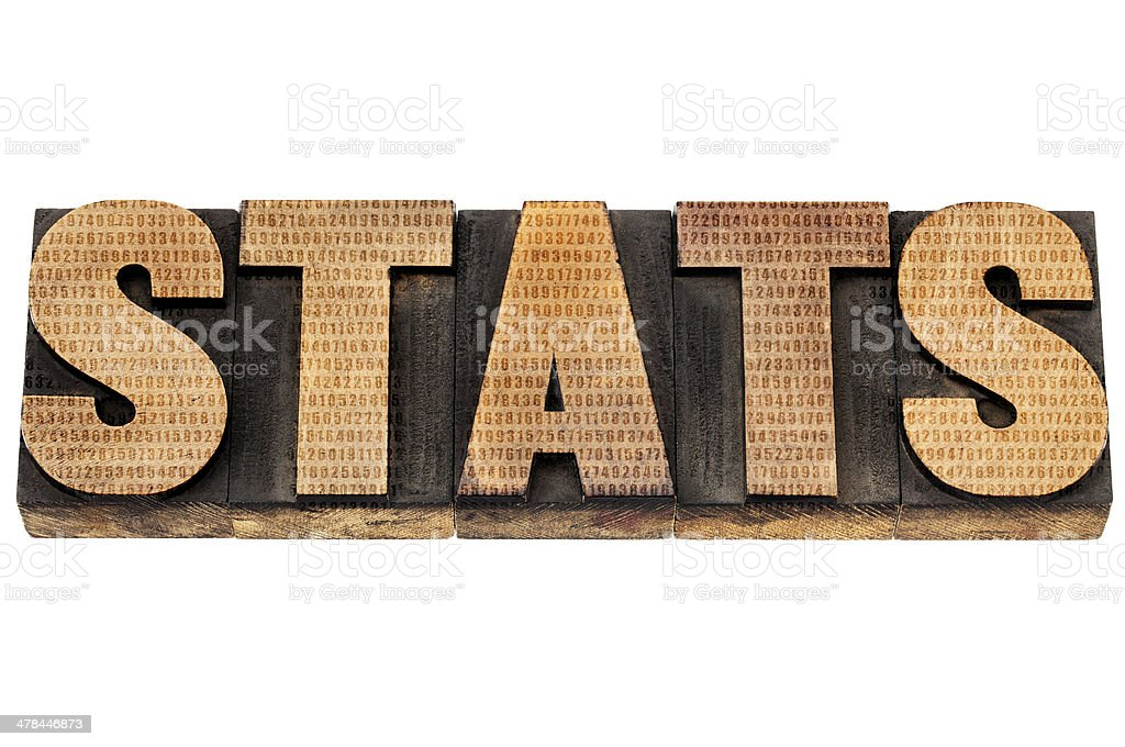 stats in wood type with numbers royalty-free stock photo