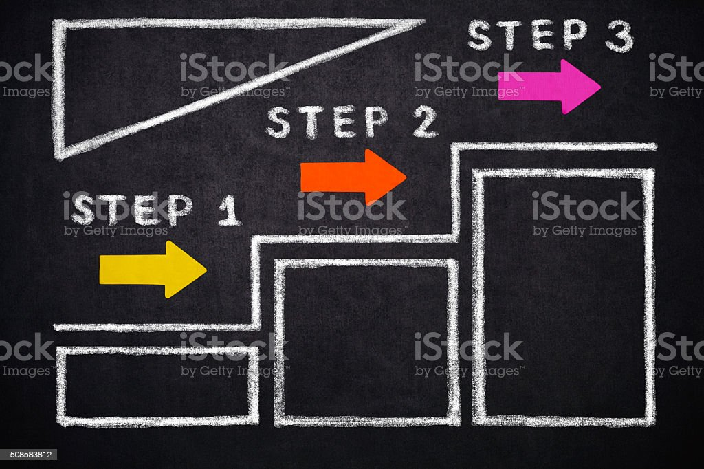 Step 1, step 2, step 3 stock photo