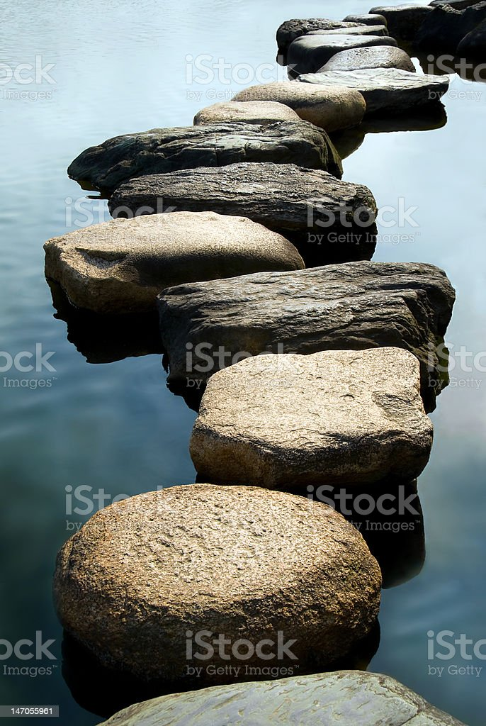 Image result for Pictures of beatitude stepping stones