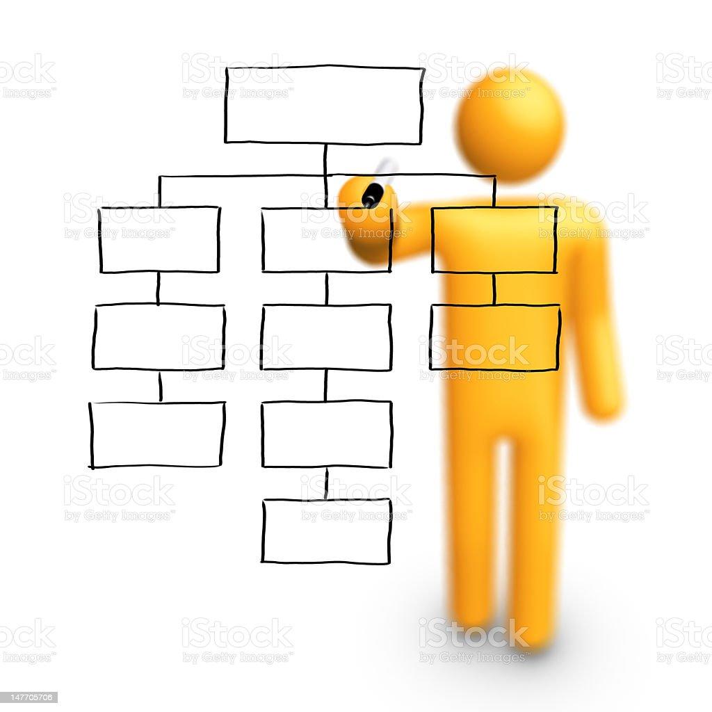Stick Figure Drawing Empty Organization Chart royalty-free stock photo