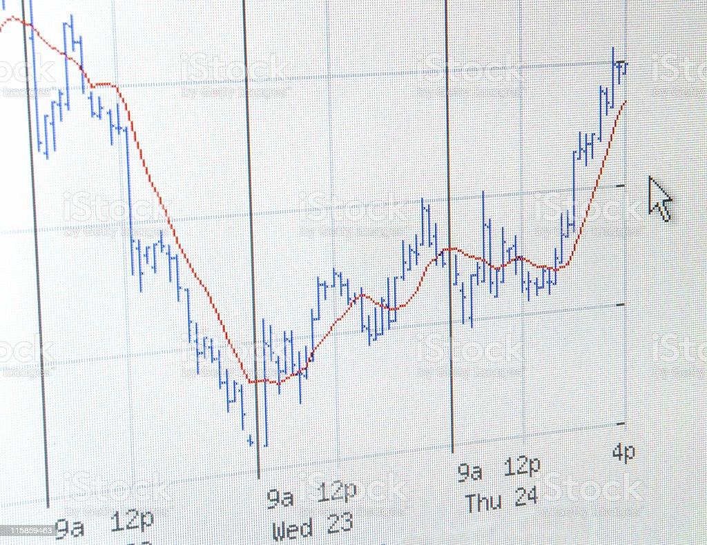 Stock Chart Computer Screen royalty-free stock photo
