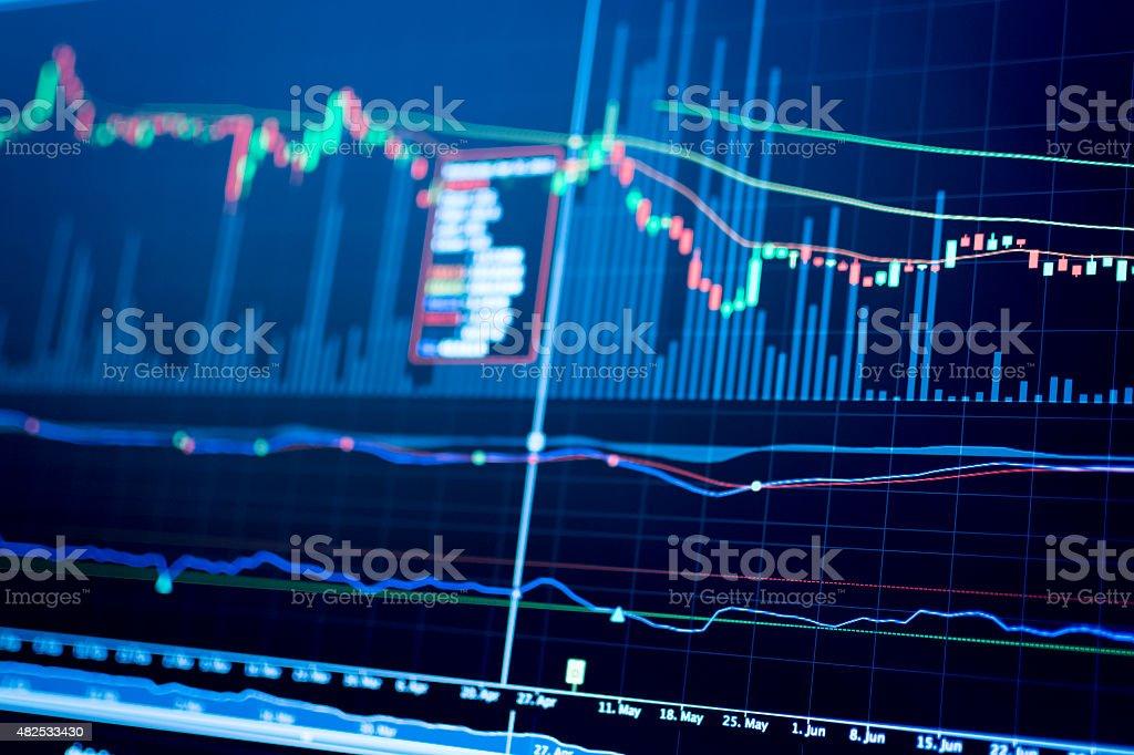 Stock chart. stock photo