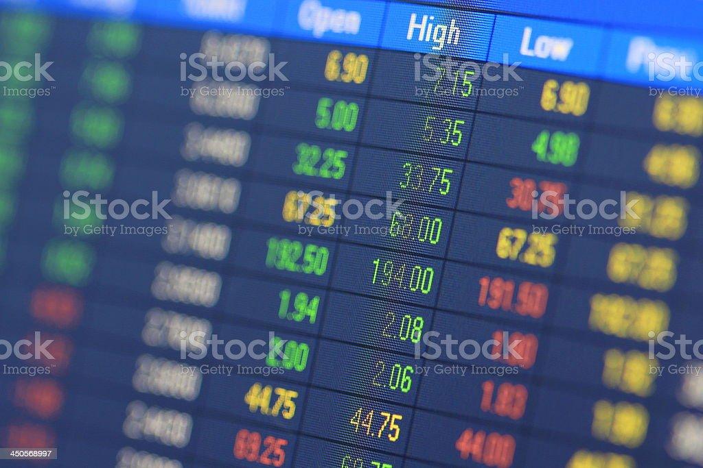 stock data chart royalty-free stock photo