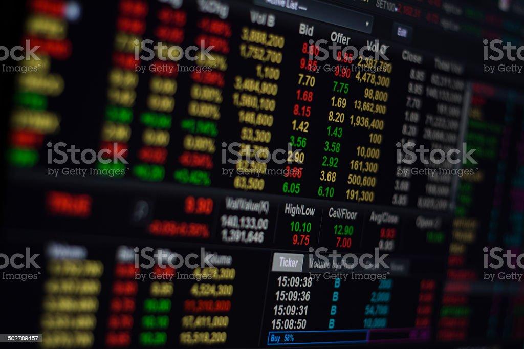 Stock Exchange on screen stock photo