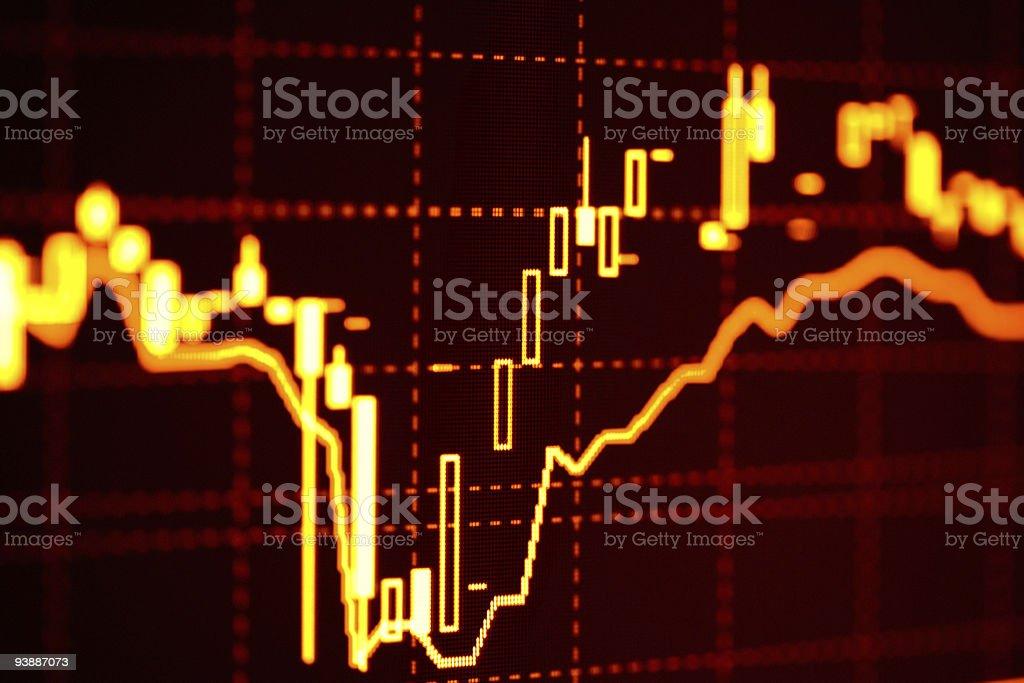 Stock index dynamics stock photo