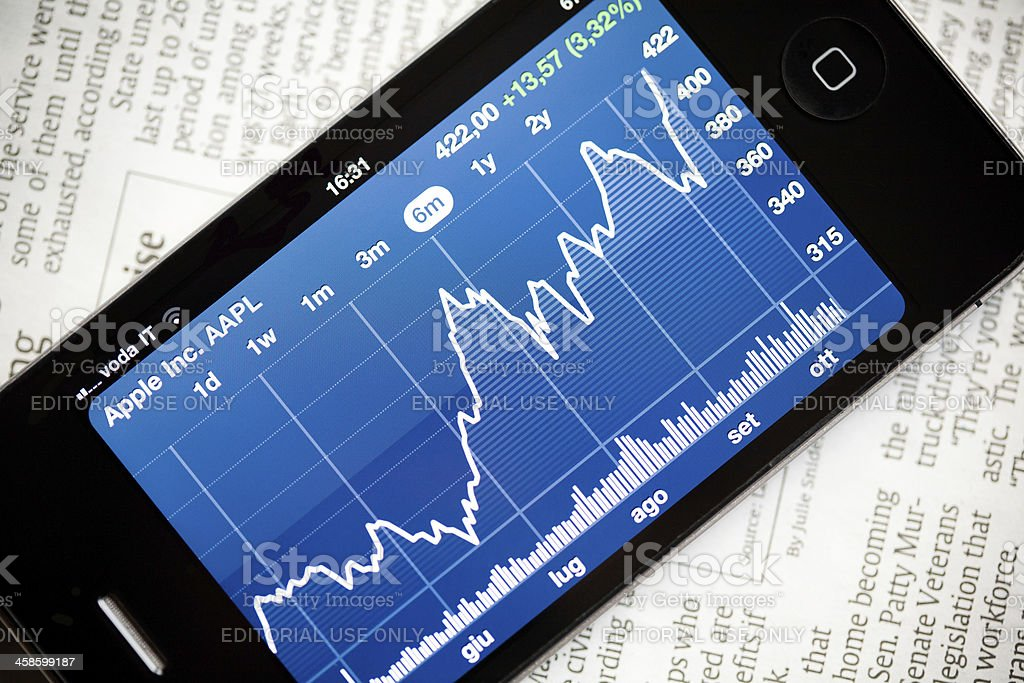 Stock Market Analyze stock photo