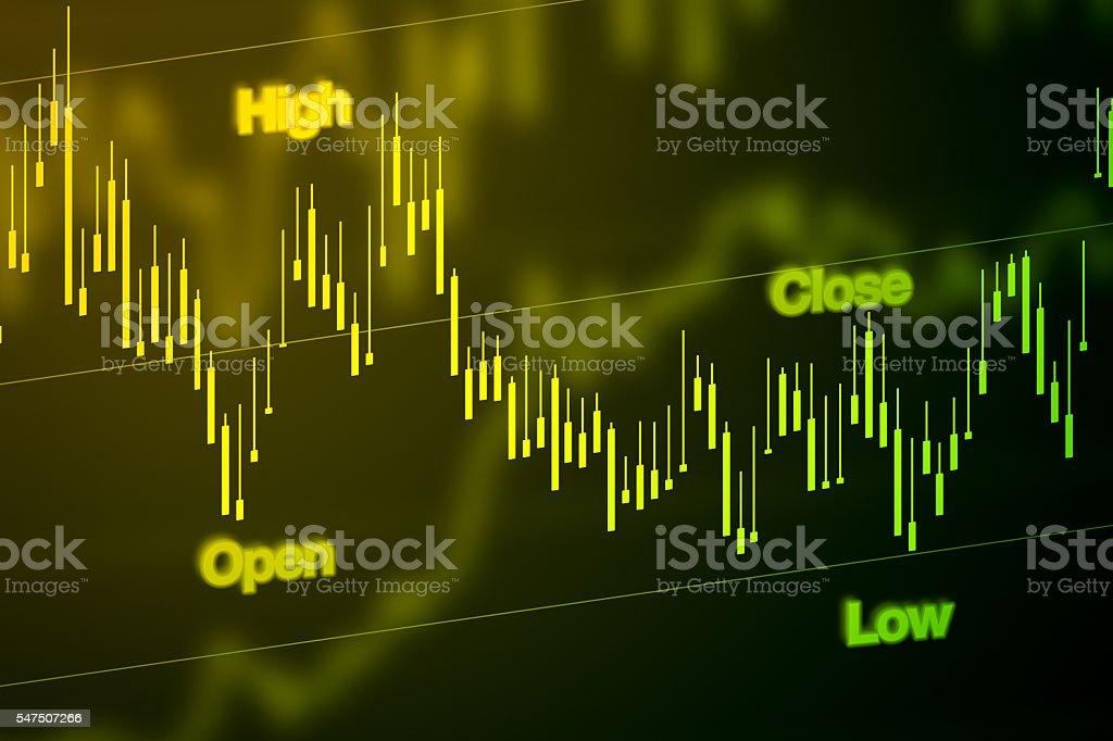 Stock Market Chart in Yellow stock photo