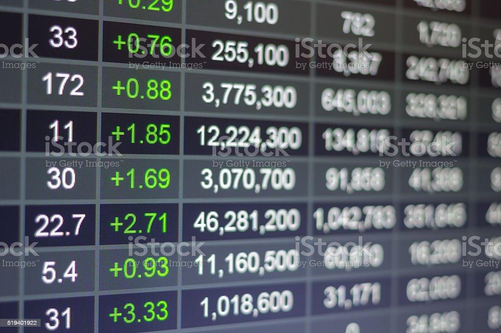 Stock market data on LED display concept. stock photo