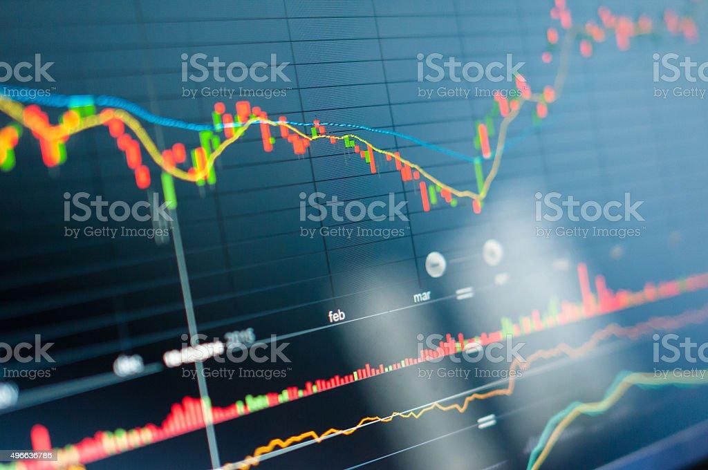 Stock market graph and tecnical analysis stock stock photo
