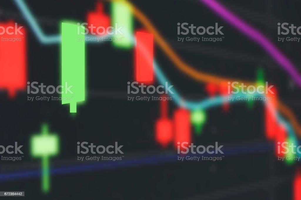 Stock market graph on digital tablet stock photo
