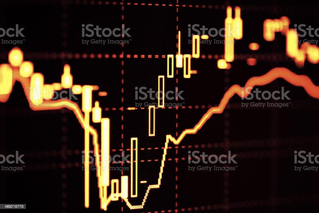 Stock market graphs on computer screen stock photo
