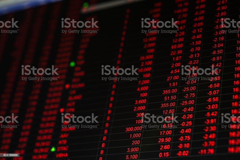 Stock market price ticker board in bear market day stock photo