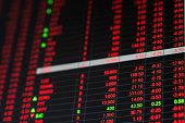Stock market price ticker board in bear market day