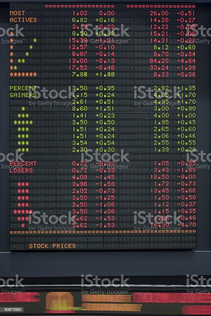 Stock Ticker Board royalty-free stock photo