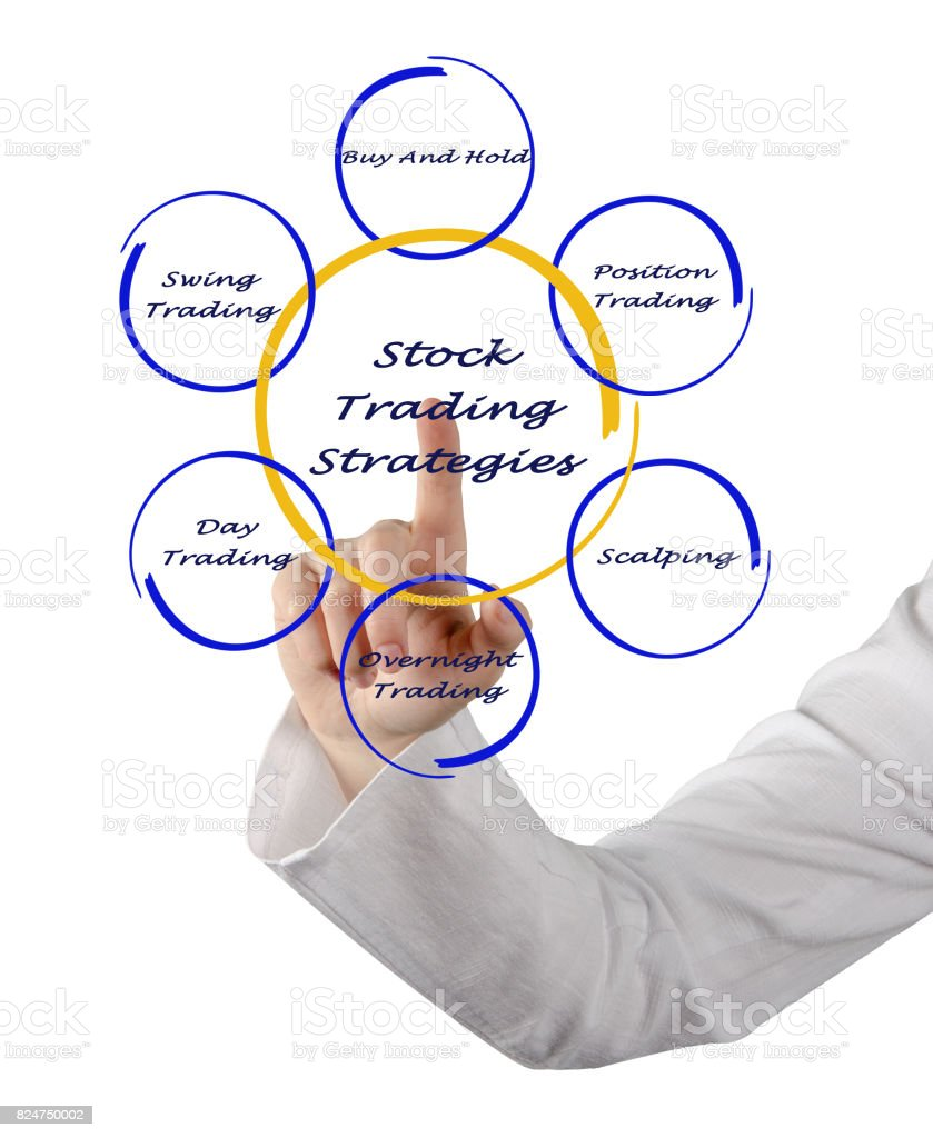 Stock trading strategies stock photo