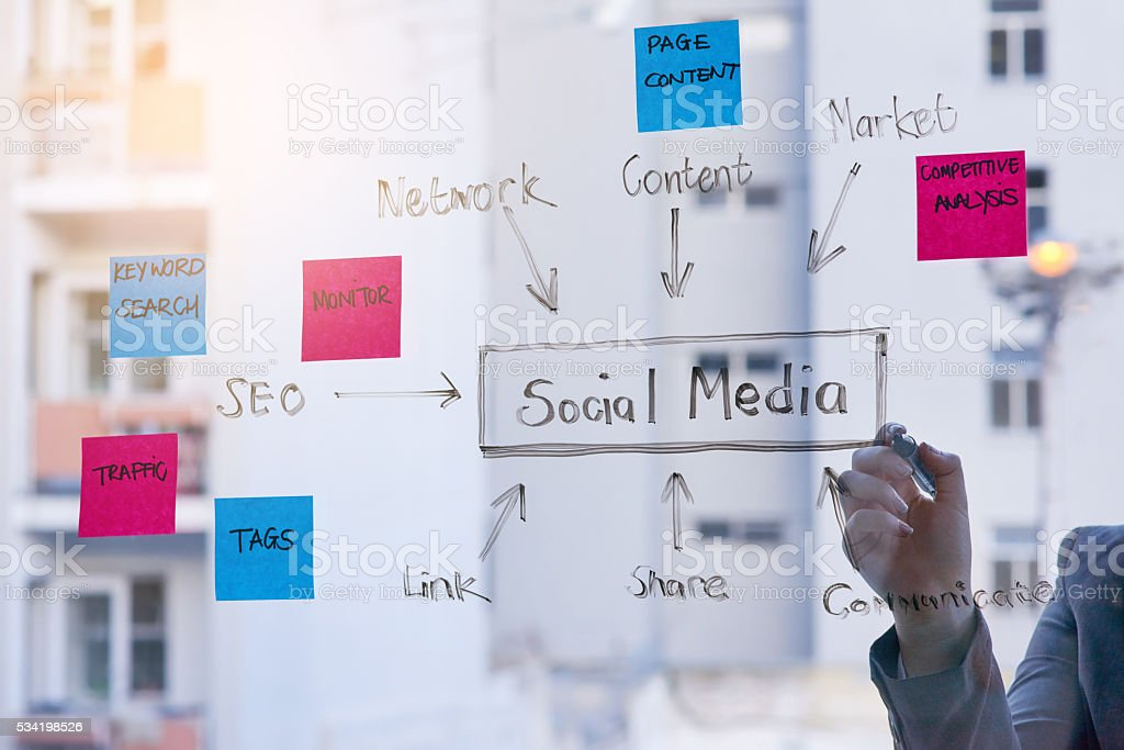 Strategic marketing using social media stock photo