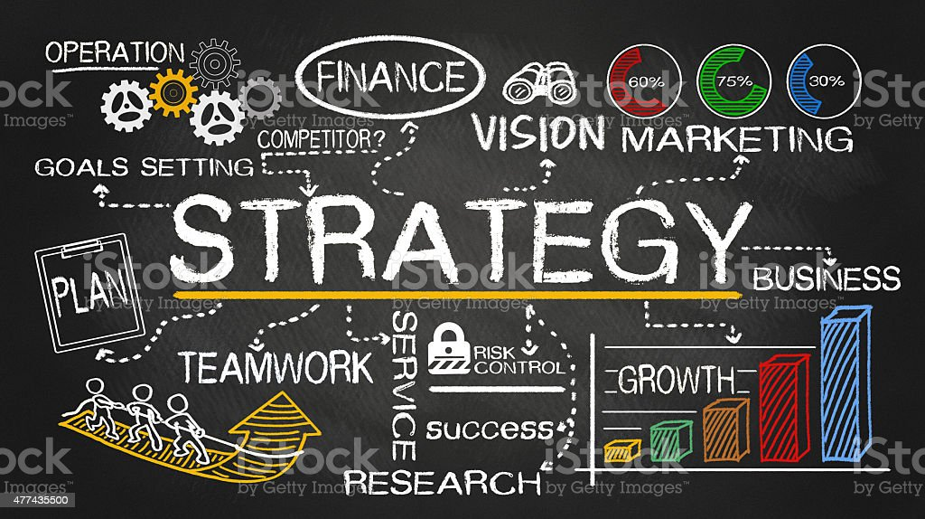 strategy concept hand drawn on blackboard stock photo