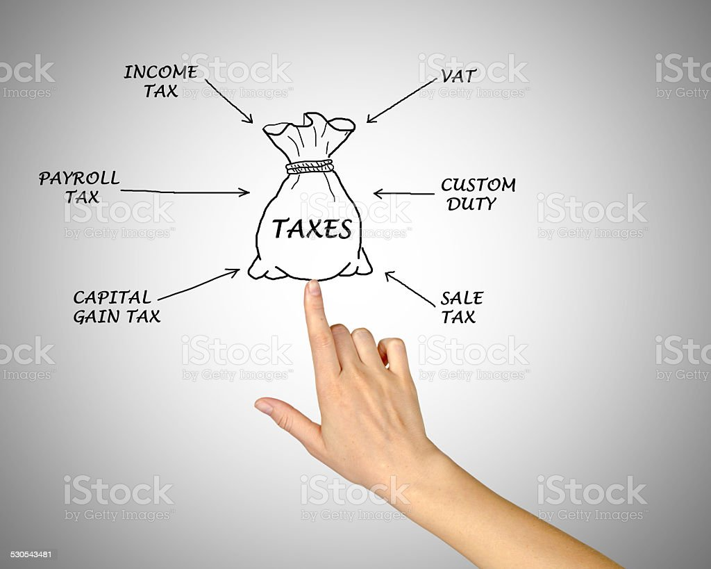 Structure of taxation stock photo