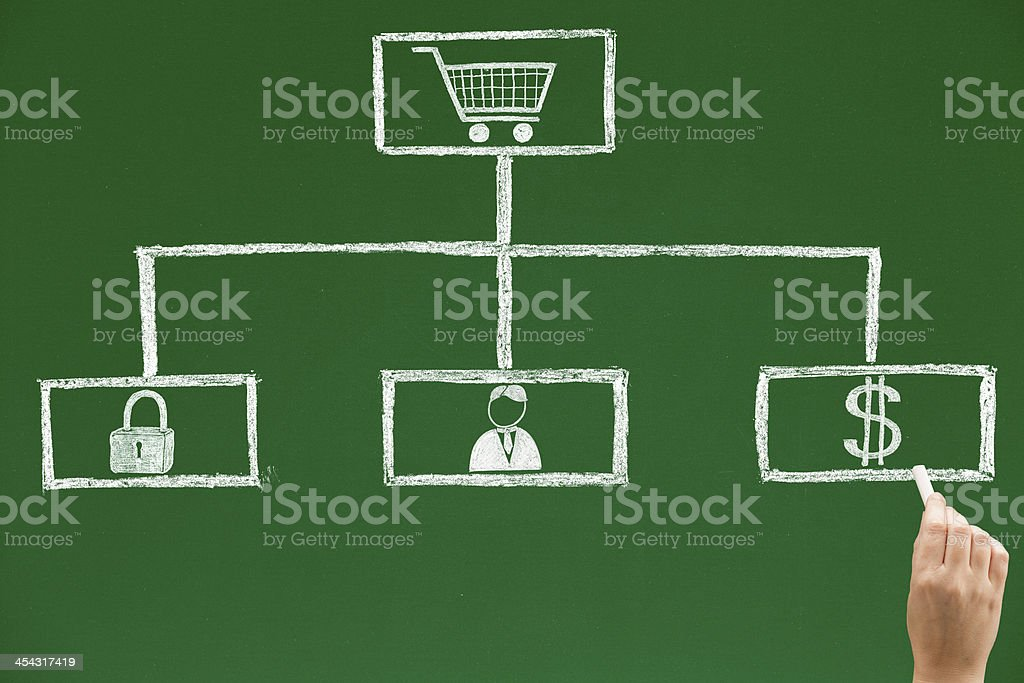 Succesful sales royalty-free stock photo