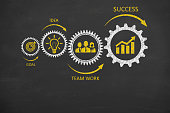 Success Concept Gear on Chalkboard Background
