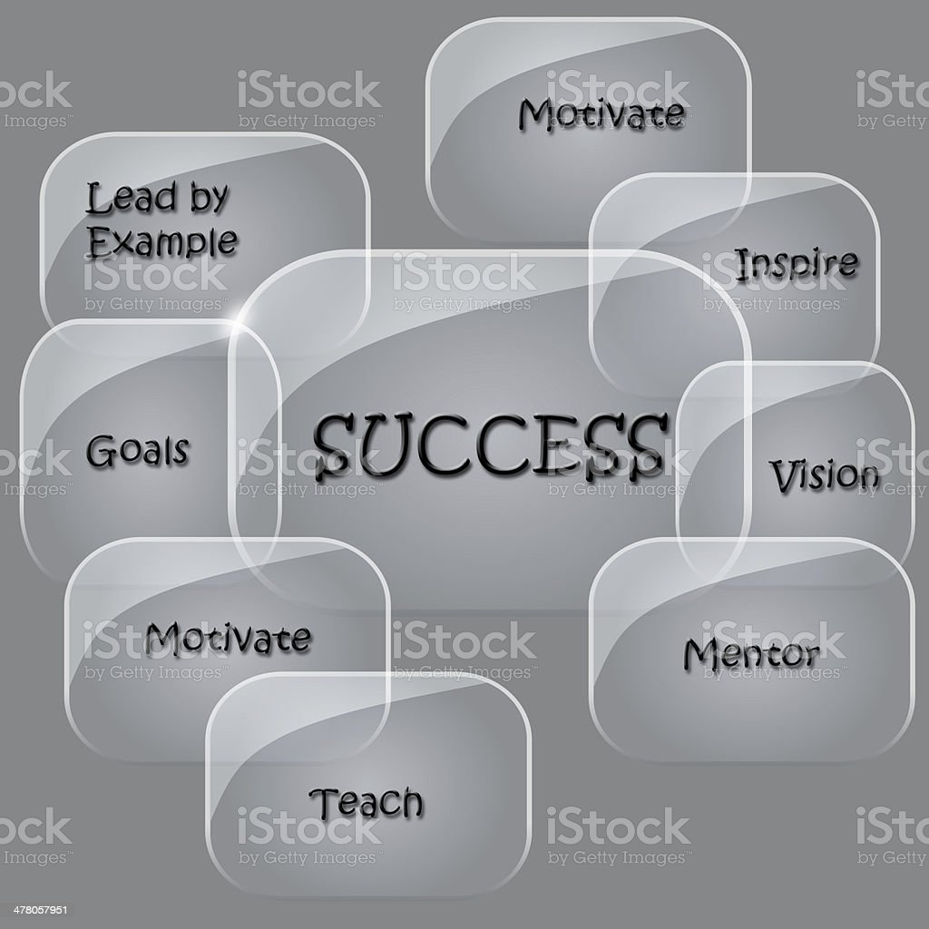 success flow chart in glass bubbles royalty-free stock photo