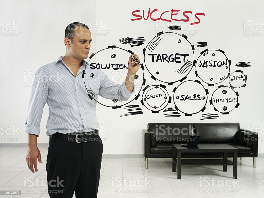 Success Formula royalty-free stock photo