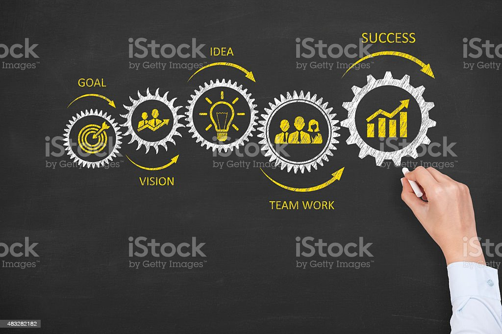 Success Gear Concept Drawing on Blackboard stock photo