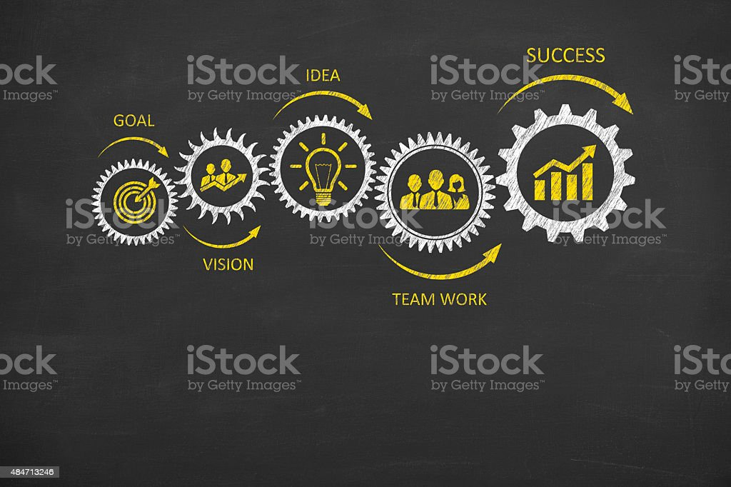 Success Gear Conceptual on Blackboard stock photo