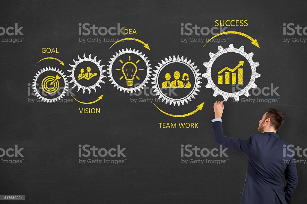 Success Gear Drawing on Blackboard stock photo