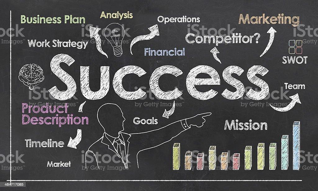 Success on Blackboard stock photo