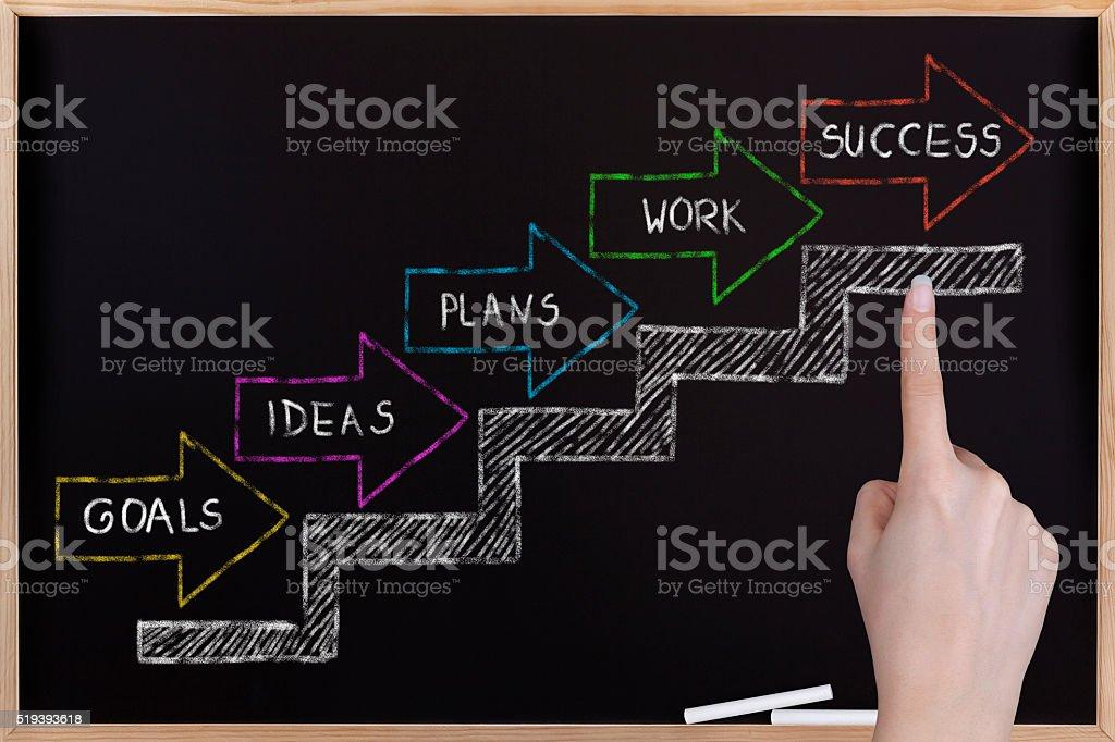 Success Stairs on blackboard stock photo