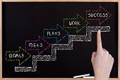 Success Stairs on blackboard