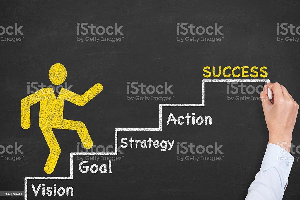 Success Steps on Chalkboard stock photo