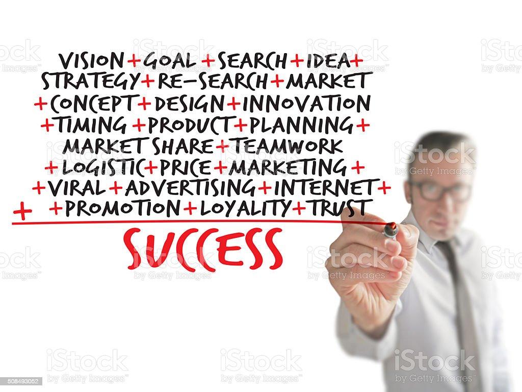 Successful Internet Formula stock photo