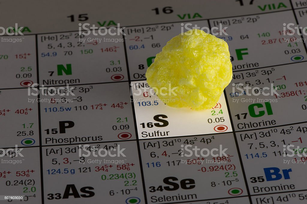 sulfur on periodic table of elements stock photo