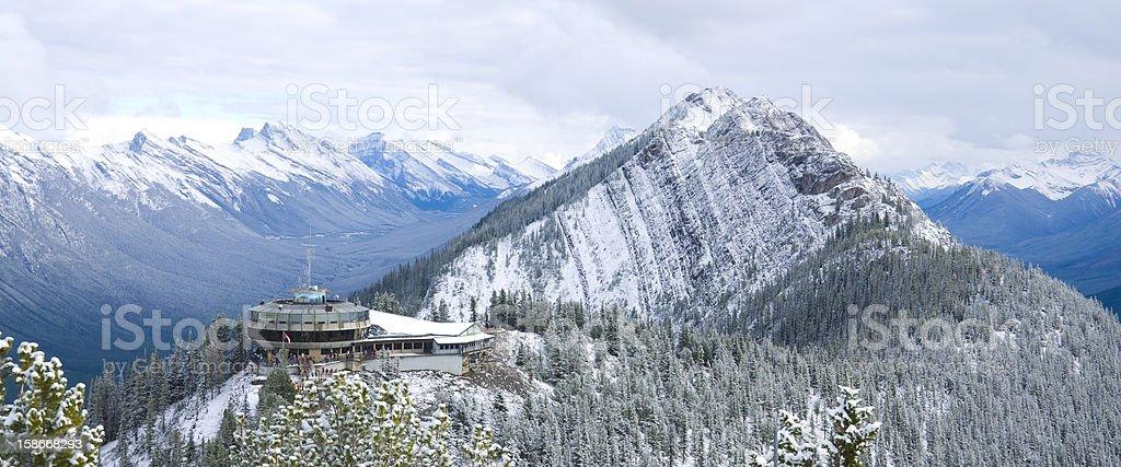 Sulphur Mountain Panorama stock photo