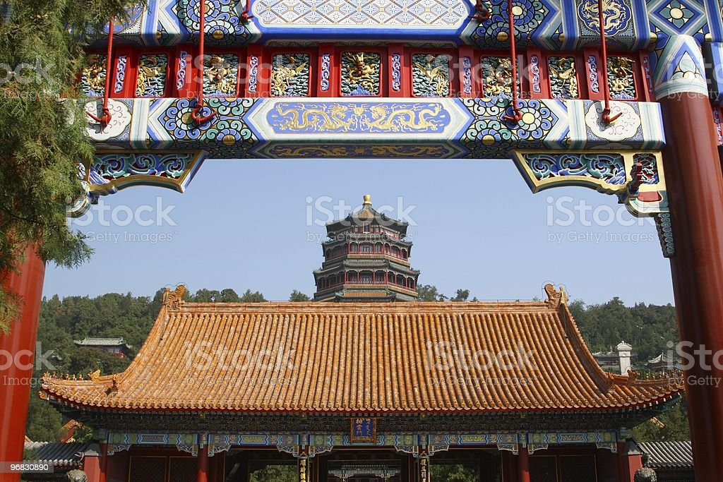 Summer Palace Beijing Main Gate before Tower stock photo