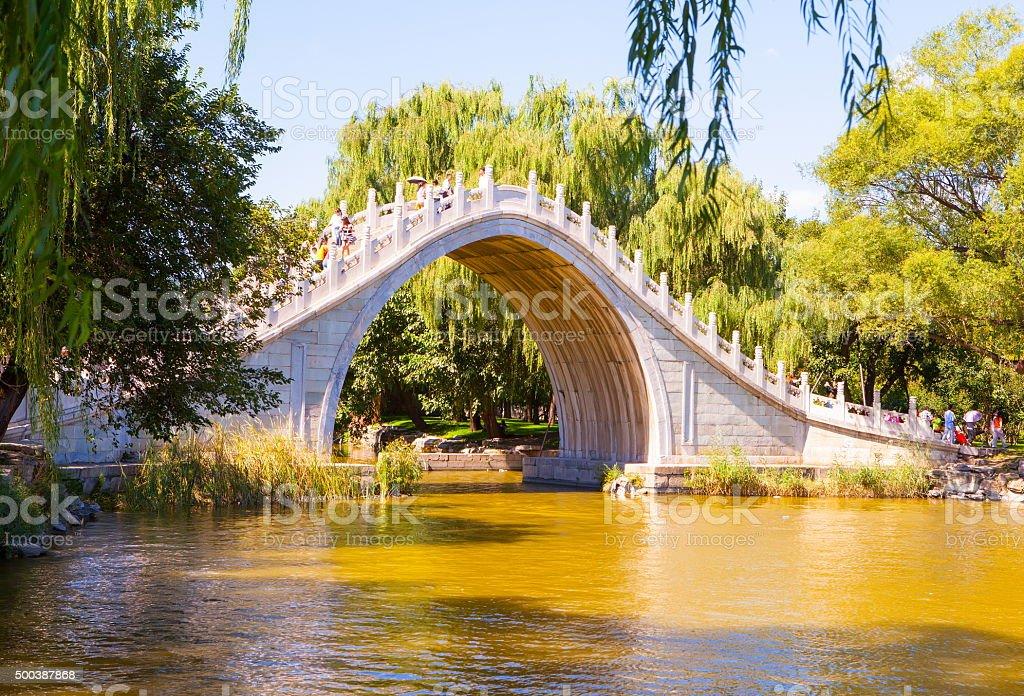 Summer Palace scene-Jade belt bridge stock photo