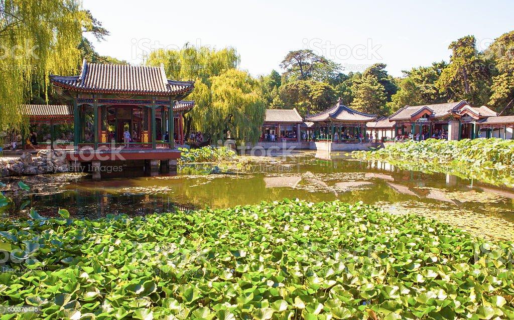 Summer Palace scene-Summer Palace scene-Xiequ Yuan(Garden of Harmonious Pleasures) scenery stock photo