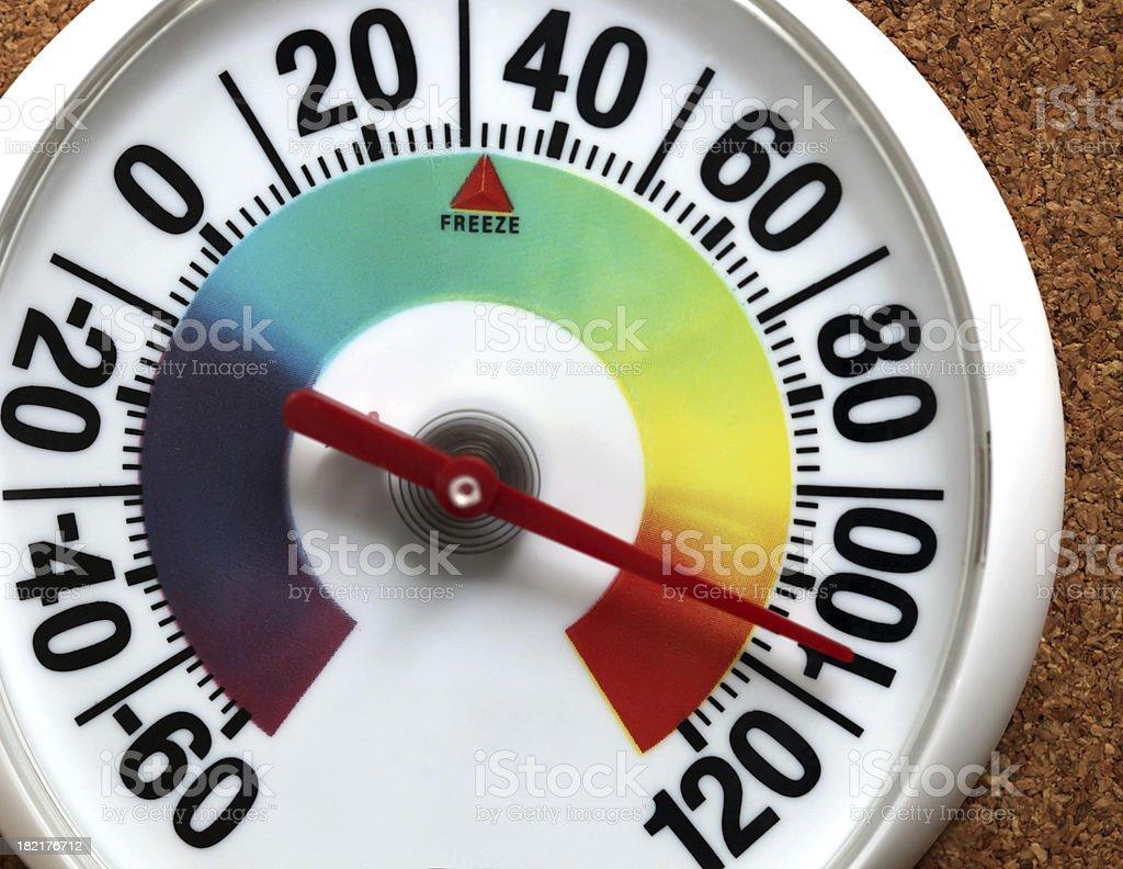 summer temperature stock photo