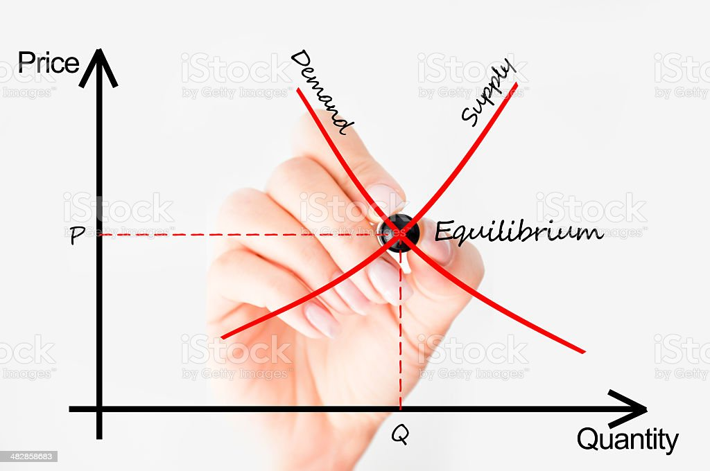 Supply and demand graph stock photo