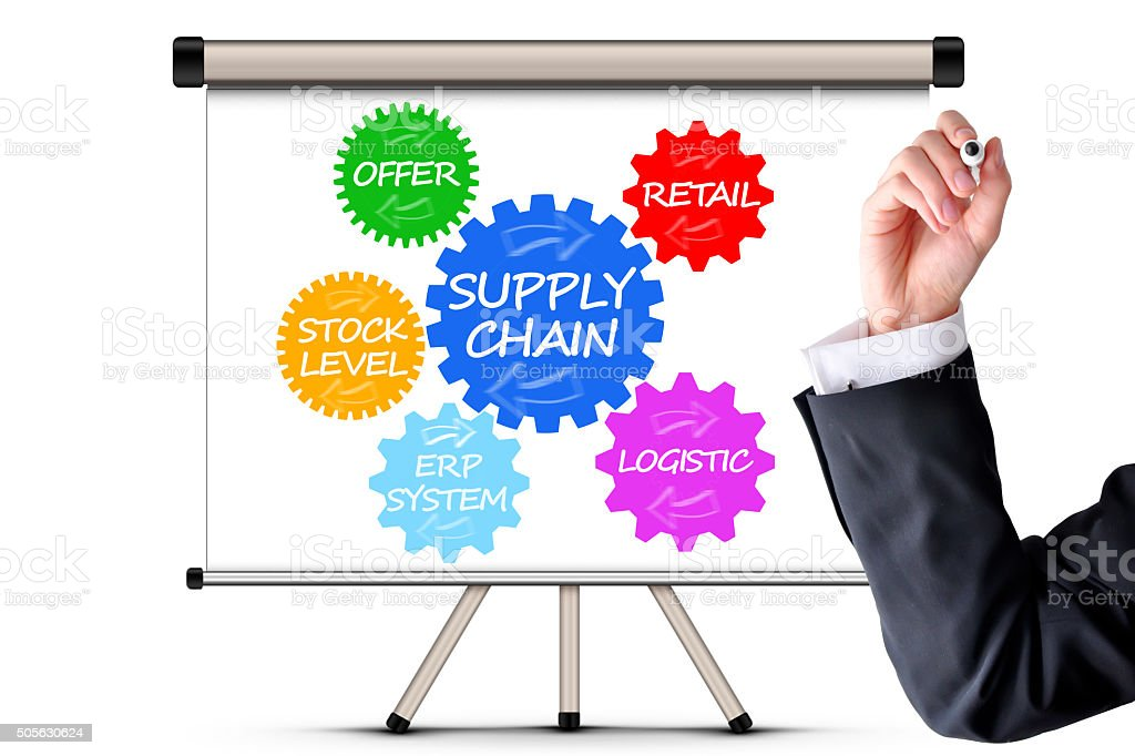 Supply chain concept with spinning gears and businessman hand stock photo
