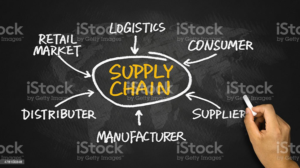 supply chain diagram hand drawing on chalkboard stock photo