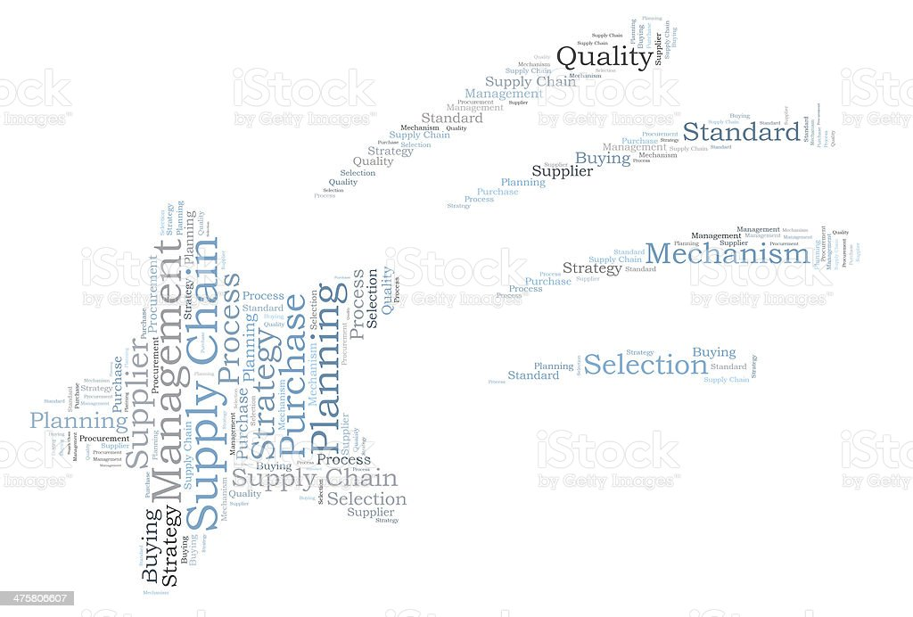 Supply Chain word cloud royalty-free stock photo